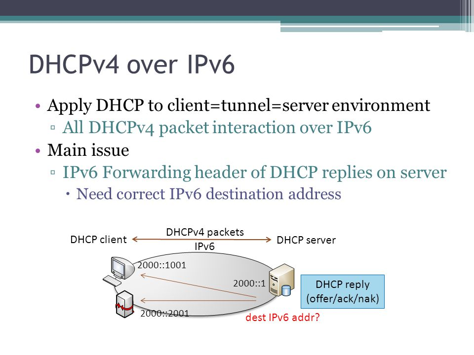 DHCPv4 over IPv6 solutions Solution1: server keeps temporary (IPv6 address, DHCP session ID) mapping ▫Could be DHCP transaction-id, MAC address Solution 2: leveraging Relay Agent option(or new option?) ▫Client includes the TI IPv6 address in Option 82 2000::1001 2000::1 2000::2001 Encap dest addr.