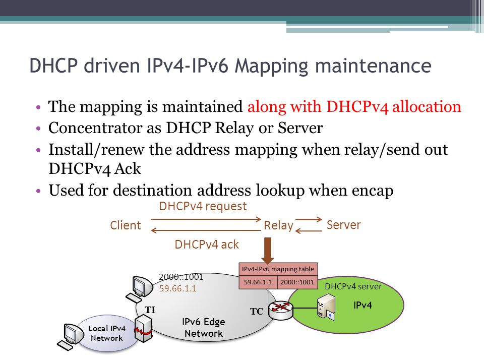 Prototype Implementation Concentrator and CPE initiator: Linux Host initiator: Linux, WIN XP and WIN 7 Release before next IETF, demo available now Test deployment: CERNET, Tsinghua & BUPT Univ., … CERNET2 v6 IETF v6 CERNET v4 Public 4over6 4over6 TC 4over6 TI
