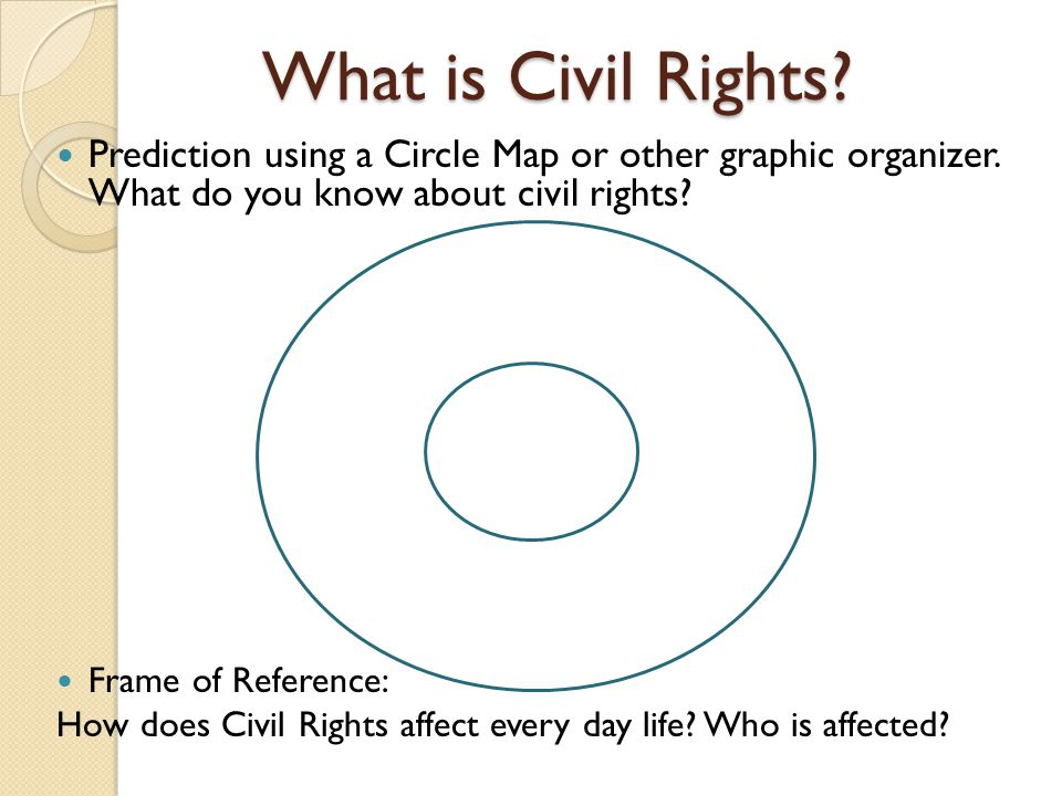 Civil Rights Class Discussion (Preview links before showing to students) Civil Rights definition: the personal rights of the individual citizen, in most countries upheld by law, as in the US, established by the 13th and 14th Amendments to the U.S.