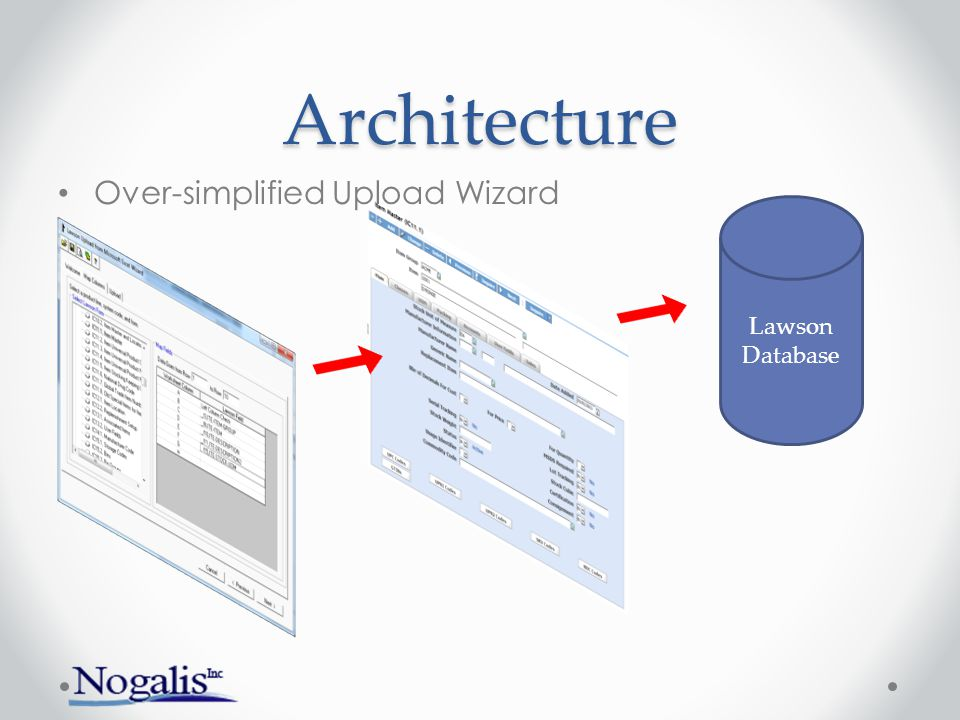 Architecture Over-simplified Query Wizard – Database Lawson Database Queries bypass form logic