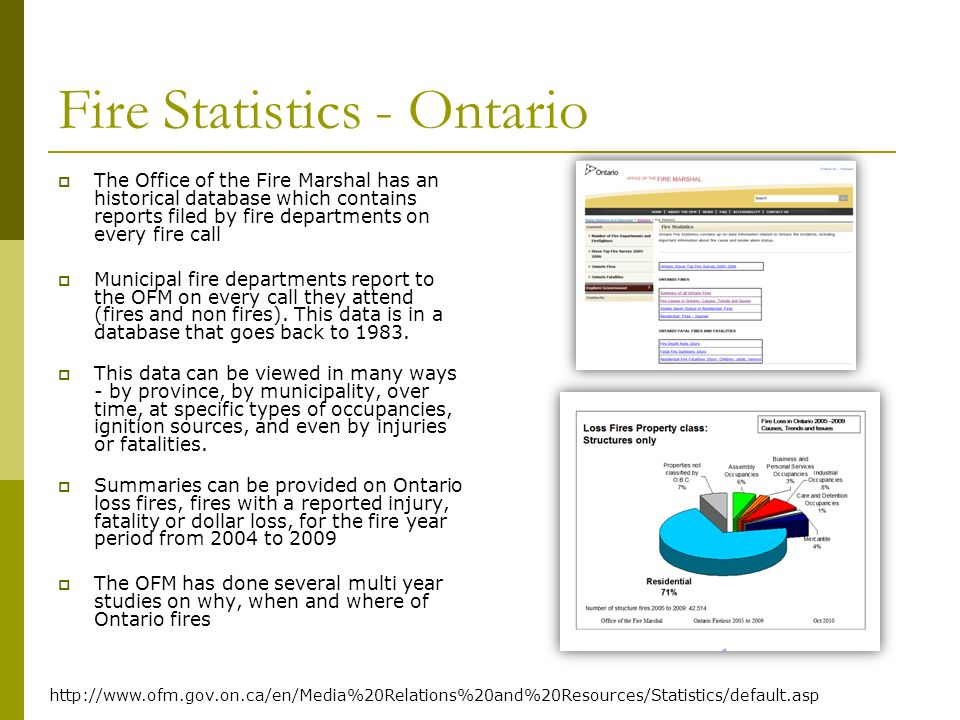Fire News – Media Monitoring http://www.ofm.gov.on.ca/en/Library/Fire%20News/default.asp
