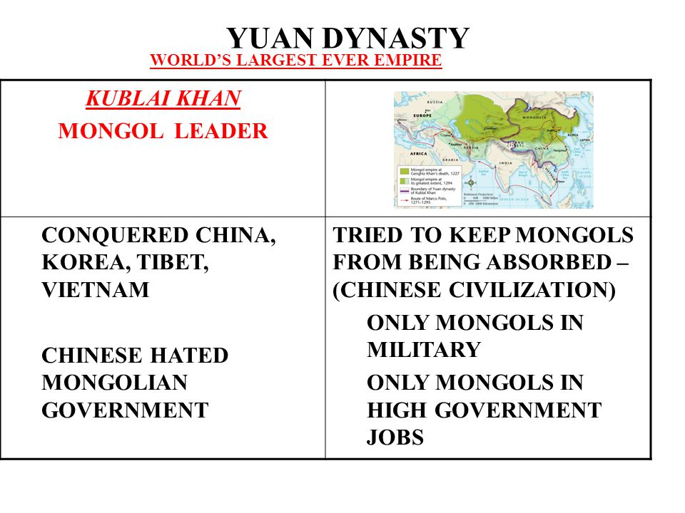 KUBLAI KHAN MONGOL LEADER CONQUERED CHINA, KOREA, TIBET, VIETNAM CHINESE HATED MONGOLIAN GOVERNMENT TRIED TO KEEP MONGOLS FROM BEING ABSORBED – (CHINESE CIVILIZATION) ONLY MONGOLS IN MILITARY ONLY MONGOLS IN HIGH GOVERNMENT JOBS WORLD'S LARGEST EVER EMPIRE YUAN DYNASTY