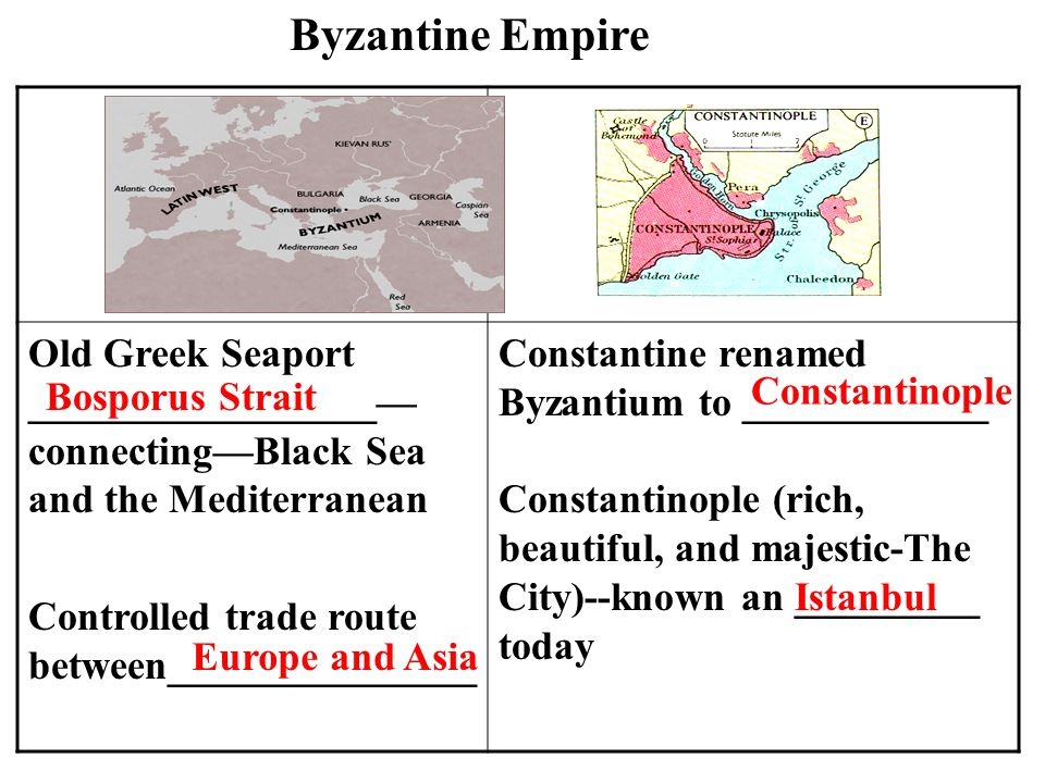 Old Greek Seaport _________________— connecting—Black Sea and the Mediterranean Controlled trade route between_______________ Constantine renamed Byzantium to ____________ Constantinople (rich, beautiful, and majestic-The City)--known an _________ today Byzantine Empire Bosporus Strait Europe and Asia Constantinople Istanbul
