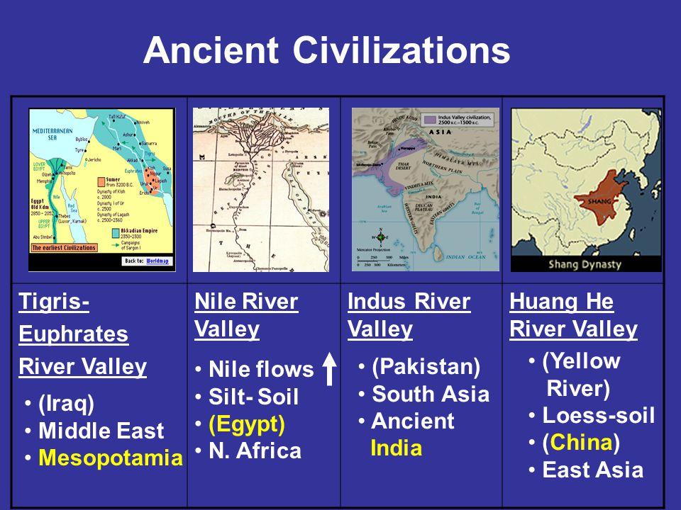 Tigris- Euphrates River Valley Nile River Valley Indus River Valley Huang He River Valley Ancient Civilizations (Iraq) Middle East Mesopotamia Nile flows Silt- Soil (Egypt) N.