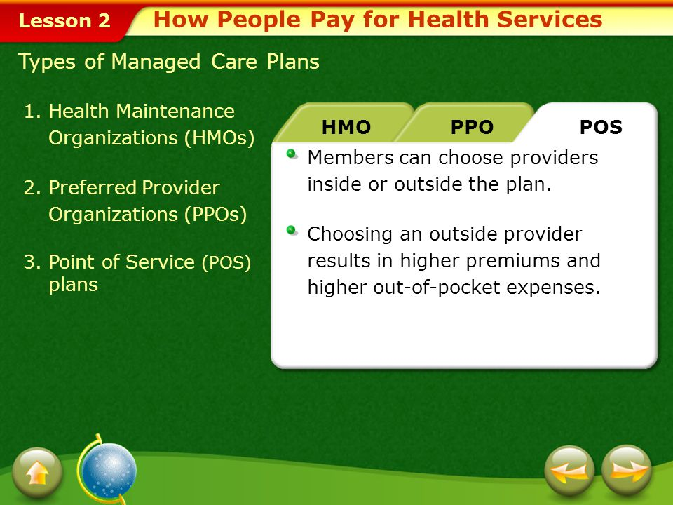 Lesson 2 1.Health Maintenance Organizations (HMOs) 2.Preferred Provider Organizations (PPOs) 3.Point of Service (POS) plans Members can choose providers inside or outside the plan.