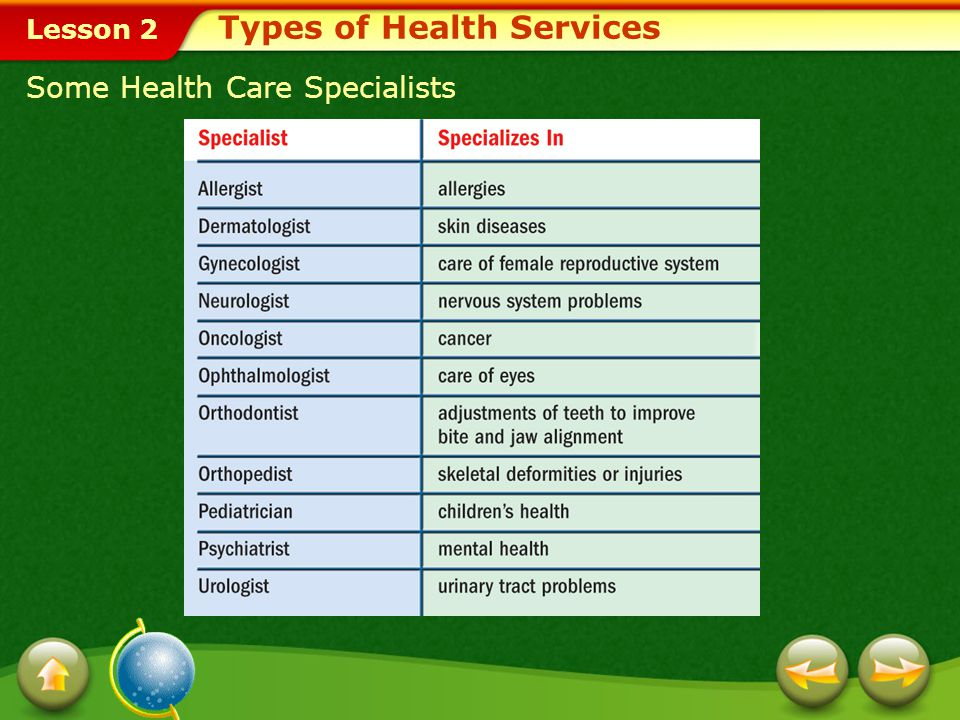 Lesson 2 Some Health Care Specialists Types of Health Services