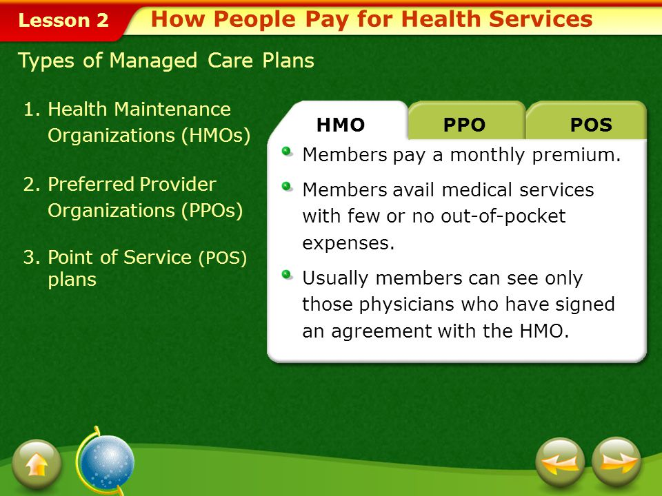 Lesson 2 How People Pay for Health Services Types of Managed Care Plans Members pay a monthly premium.