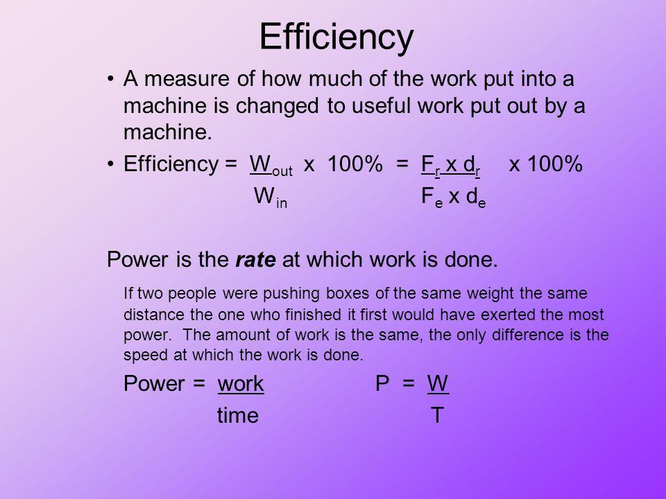 Homework Day 1: Read pp.190-203 Day 2: Vocab. #5-8, 10.