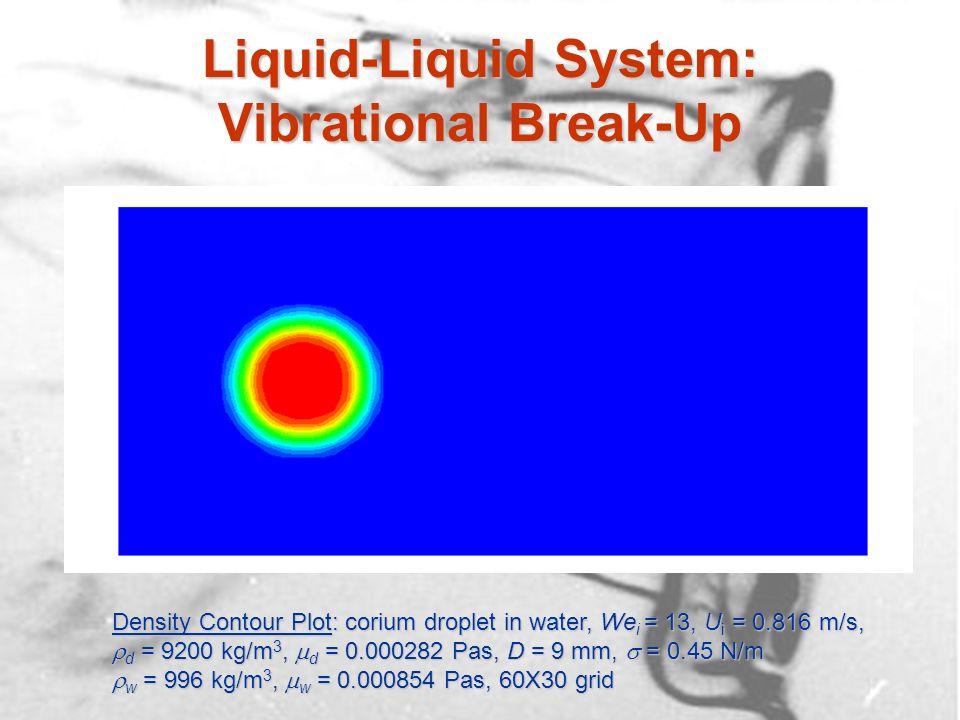 Liquid-Liquid System: Bag Break-Up Density Contour Plot: corium droplet in water, We i = 26, U i = 1.155 m/s, d = 9200 kg/m3, d = 0.000282 Pas, D = 9 mm, = 0.45 N/m d = 9200 kg/m3, d = 0.000282 Pas, D = 9 mm, = 0.45 N/m w = 996 kg/m3, w = 0.000854 Pas, 60X30 grid w = 996 kg/m3, w = 0.000854 Pas, 60X30 grid