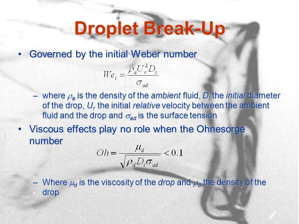 Droplet Break-Up Modes 1.Vibrational Break-Up: 2.Bag Break-Up: 3.Bag and Stamen Break-Up: 4.Sheet Stripping: 5.Catastrophic Break-Up