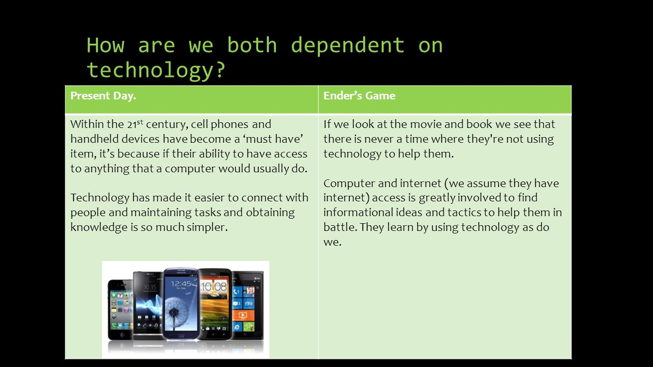 How is technology apart of us.What makes up so different from the past generations.