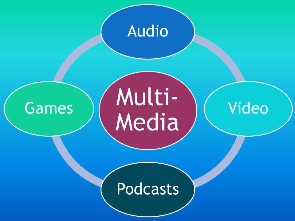 Multi- Media AudioVideoPodcasts Games