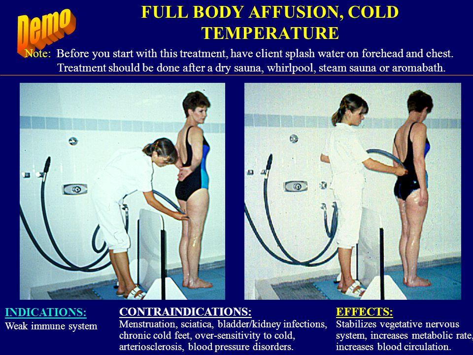 EQUIPMENT: 3/4 HOSE, 3 1/2 FEET LONG 1.COLD AFFUSION BACKSIDE 2.
