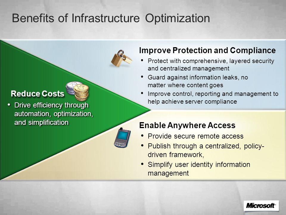Reducing Costs Improve Protection and Compliance Protect with comprehensive, layered security and centralized management Guard against information leaks with access rights and usage policies, no matter where content goes Enable Anywhere Access Provide secure remote access Keep confidential information from leaking Enable unified identity management Drive efficiency through automation, optimization, and simplification Drive efficiency through automation, optimization, and simplification Reduce Costs