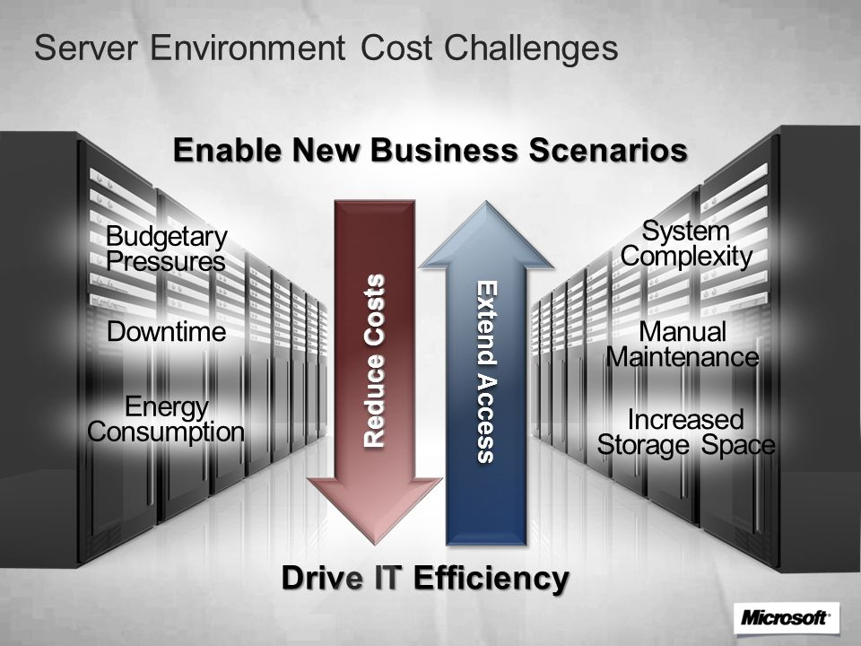 Delivering Efficiencies Through Management Lower costs through server and resource automation Automate deployment and management Ensure high availability of Exchange Server Meet compliance requirements Optimize through unified physical and virtual management Enhance service availability and business continuity Consolidate servers with virtualization Manage both physical and virtual resources Increased simplicity through integrated management Single view across resources Integrated human and system workflows Standardize on single set of solutions