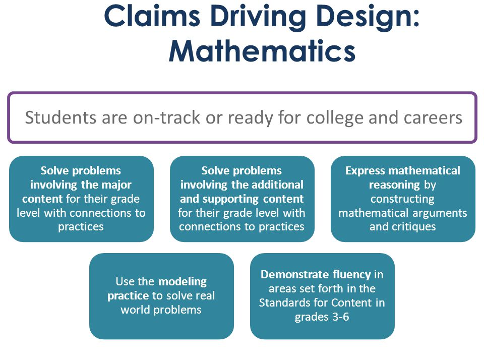 www.achievethecore.org 32 The CCSS Requires Three Shifts in Mathematics 1.Focus strongly where the standards focus.
