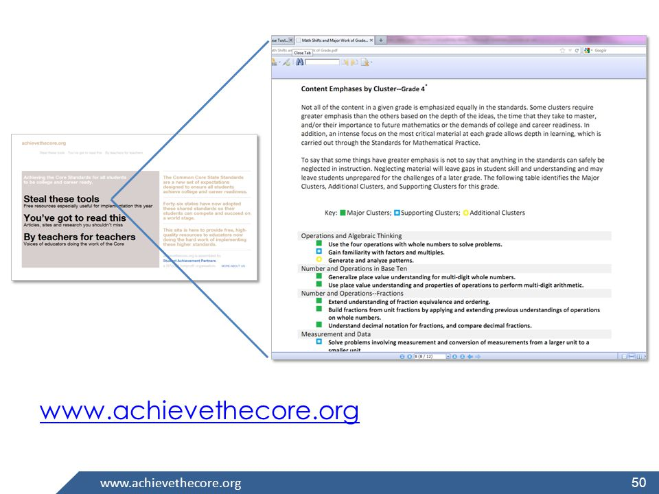www.achievethecore.org Standards for Mathematical Practices 1.Make sense of problems and persevere in solving them.