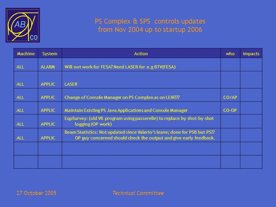 27 October 2005Technical Committee PS Complex & SPS controls updates from Nov 2004 up to startup 2006 MachineSystemActionwhoimpacts ALLCONSOLEEq-name from 16 to 32 chars: ?applics ALLCONSOLEGet_tgm_tg8 replaced by get_tgm_tim (validated on LEIR)CO/HT ALLCONSOLE Host name size in DB (8->21 chars): impact on DTM libs & servers, DB applics, DBRT, Need to Relink X-motif applicationsCO/DM CO libraries & applics ALLCONSOLE Move of tables from PSC.XXX to ABC.XXX 'equivalent' for new Java applications (Knobs/wsets LEIR) may impact PS applications using directory services (Vandorpe/Chromaticity control et al) ALLCONSOLENFS server: from psnfs1 to absrv1 (performance?)CO/IN ALLCONSOLEOracle client 9.2.6->10.1.3 ALLCONSOLEPOW-V changed by WH to cope with Linac3 multi-ej(?)CO/HT ALLCONSOLESLC3CO ALLCONSOLE Startup: rc.local to transfer.ref put in PS & AD, other machines next year (+ new columns in DB)CO/FC ALLCONSOLE TIM library hiding TG8/CTRV/CTRP hardware differences (validated on LEIR)CO/HT ALLCONSOLETiming Diagnostic tools:?CO/HT