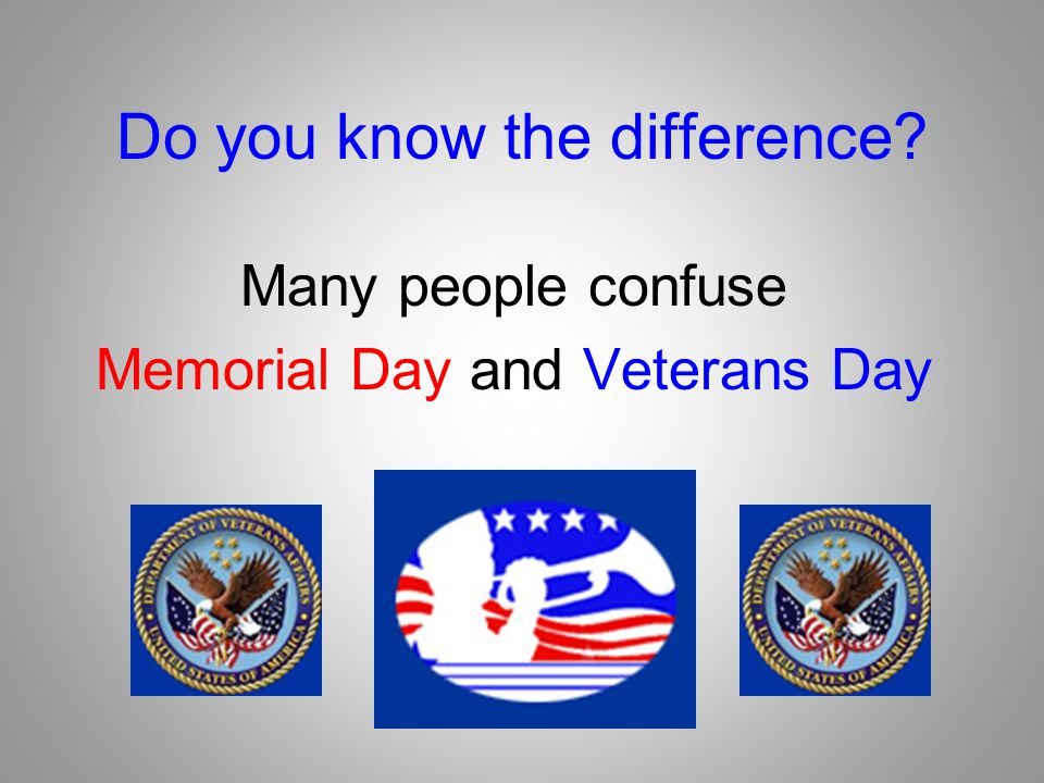 Memorial Day Memorial Day is a day for remembering and honoring those who died serving their country.