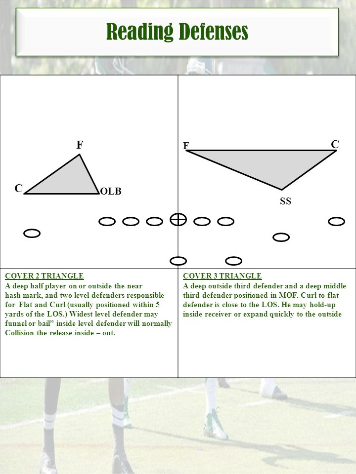 Reading Defenses C CF OLB F COVER 0 MAN No Triangle unless it's Man –Free coverage.