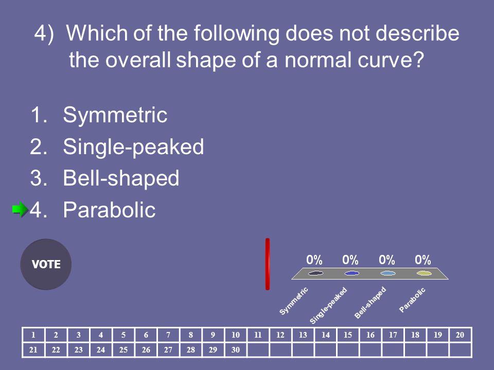 5) Interpret the notation N(100,15).