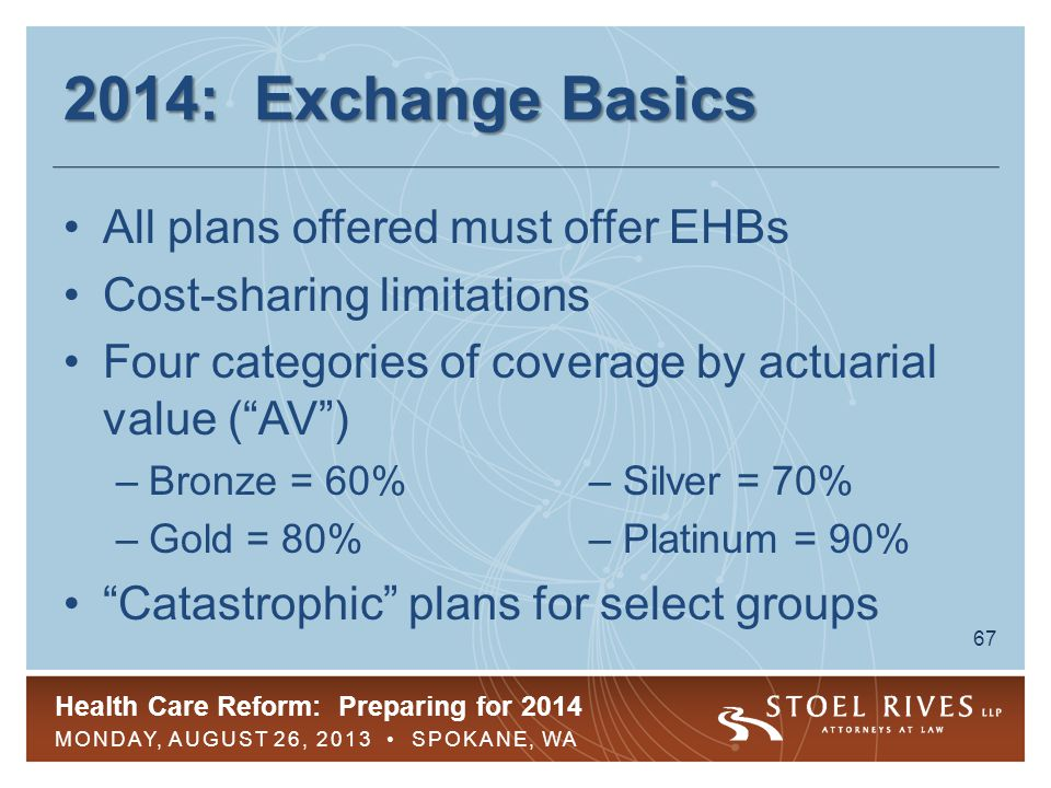 Health Care Reform: Preparing for 2014 MONDAY, AUGUST 26, 2013 SPOKANE, WA 68 2014: Silver/Bronze Illustration TierActuarial Value DeductiblePatient Coinsurance Out-of-Pocket Limit (HSA) Bronze 160%$4,37520%$6,350 Bronze 260%$3,47540%$6,350 Silver 170%$2,05020%$6,350 Silver 270%$65040%$6,350 Produced by Kaiser based on federal guidance Deductible applies to all services except preventive (no cost sharing allowed)