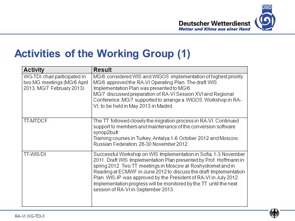 RA-VI WG-TDI-3 Activities of the Working Group (2) ActivityResult TT-RMDCNWorkshop on RMDCN- Next Generation organised at WMO Secretariat in May 2012.