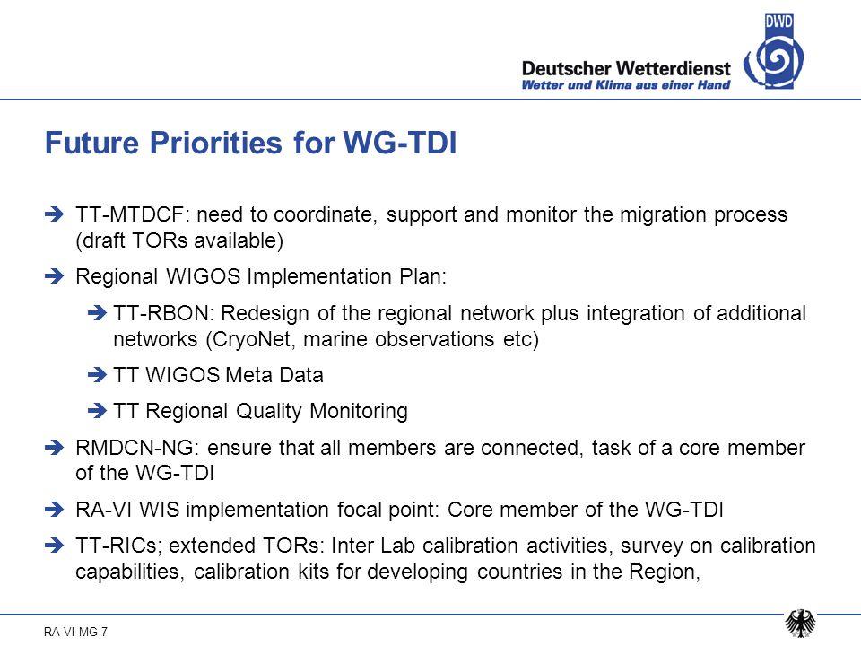 RA-VI MG-7 Future Priorities for WG-TDI (2)  Regional DPFS:  need to exchange more Radar data on regional level, especially volume data.