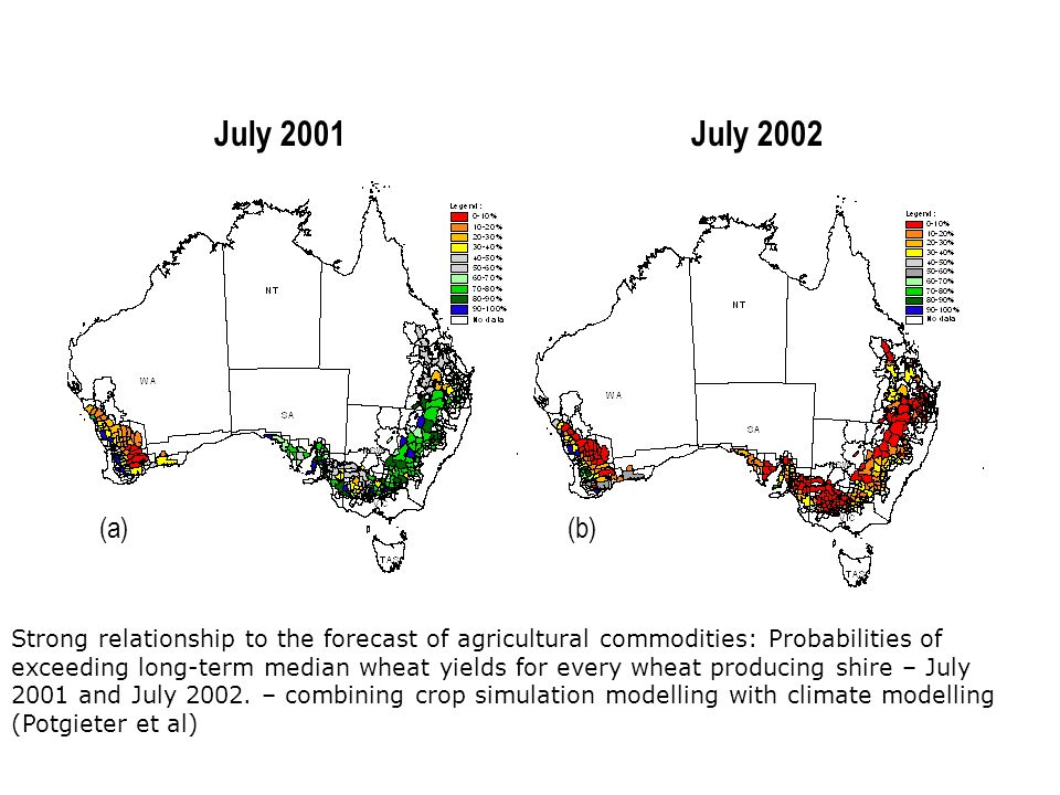 (a)(b) Strong relationship to the forecast of agricultural commodities: Probabilities of exceeding long-term median wheat yields for every wheat producing shire – July 2001 and July 2002.