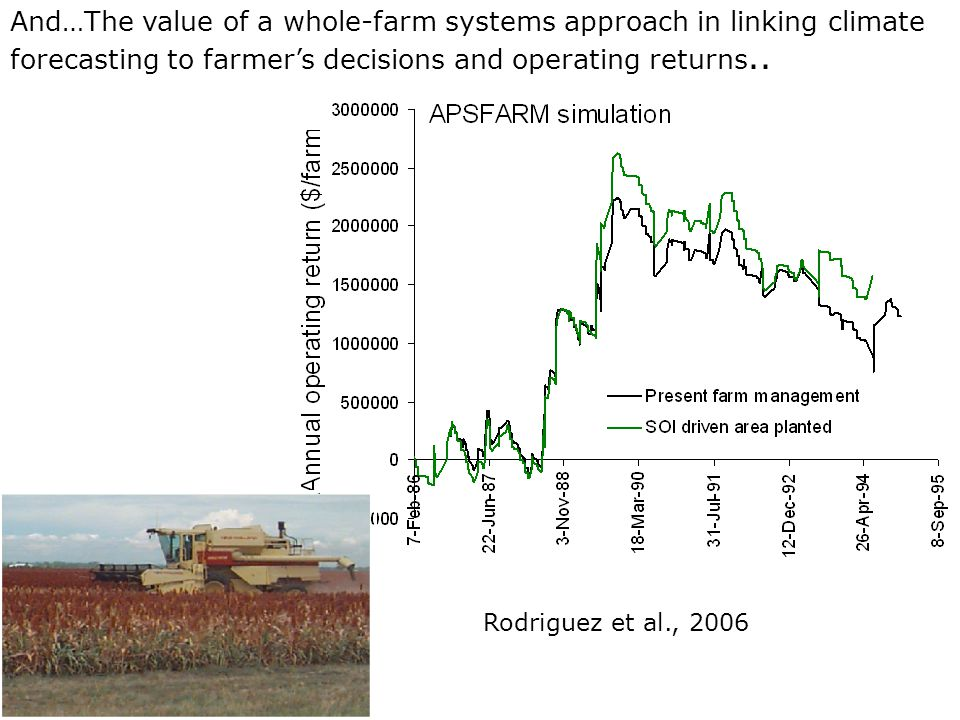 And…The value of a whole-farm systems approach in linking climate forecasting to farmer's decisions and operating returns..