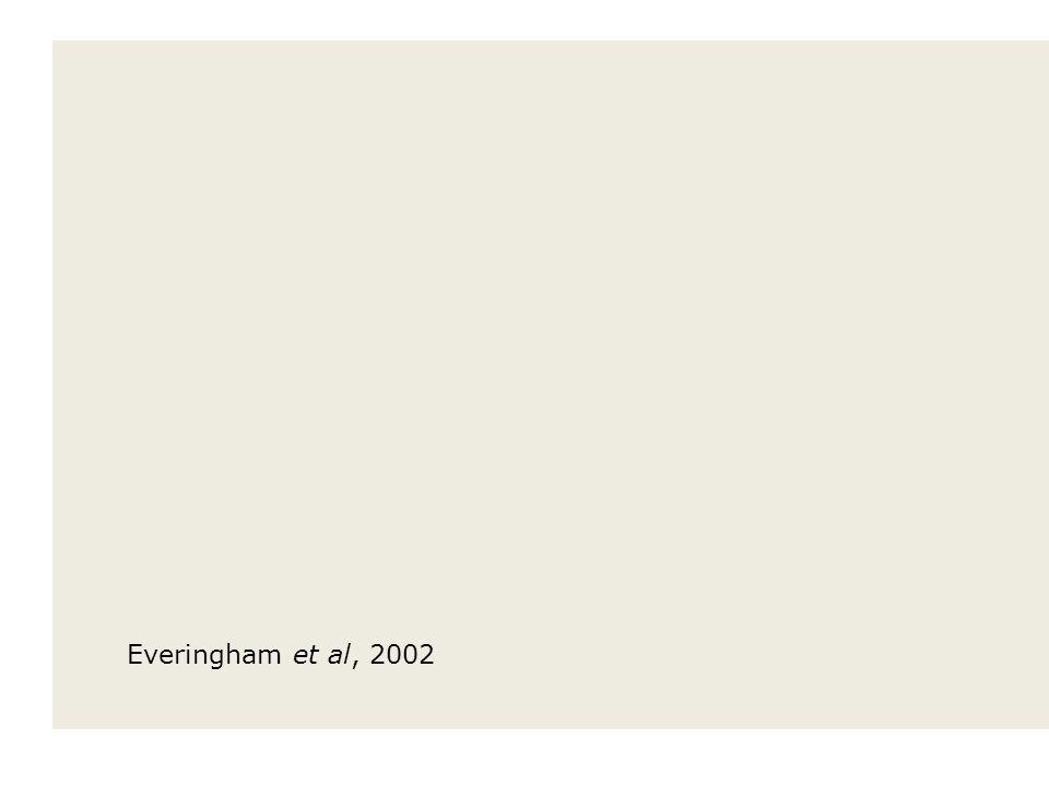 Everingham et al, 2002