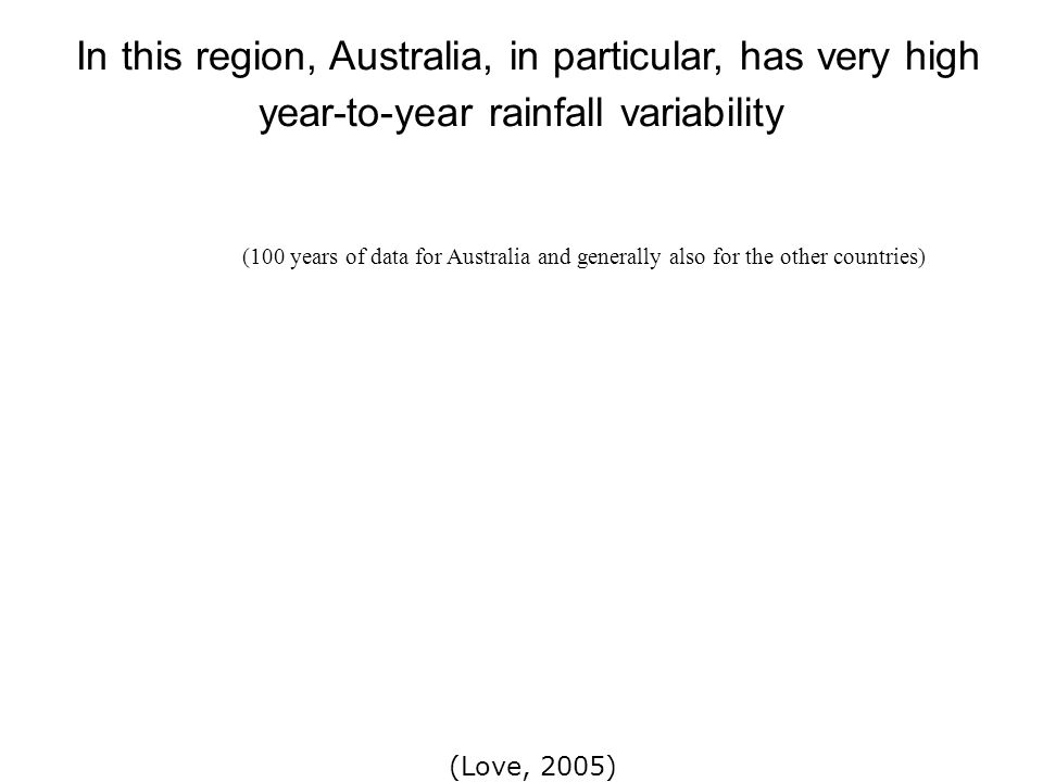 In this region, Australia, in particular, has very high year-to-year rainfall variability (100 years of data for Australia and generally also for the other countries) (Love, 2005)