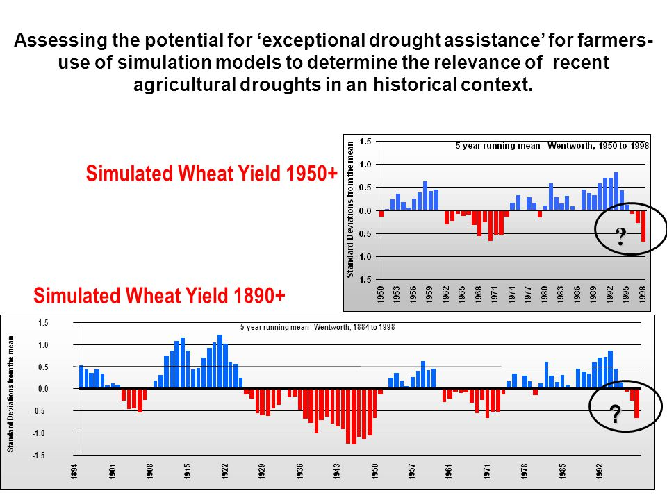 Assessing the potential for 'exceptional drought assistance' for farmers- use of simulation models to determine the relevance of recent agricultural droughts in an historical context.