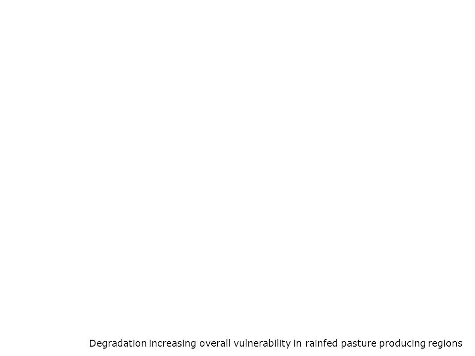 Degradation increasing overall vulnerability in rainfed pasture producing regions