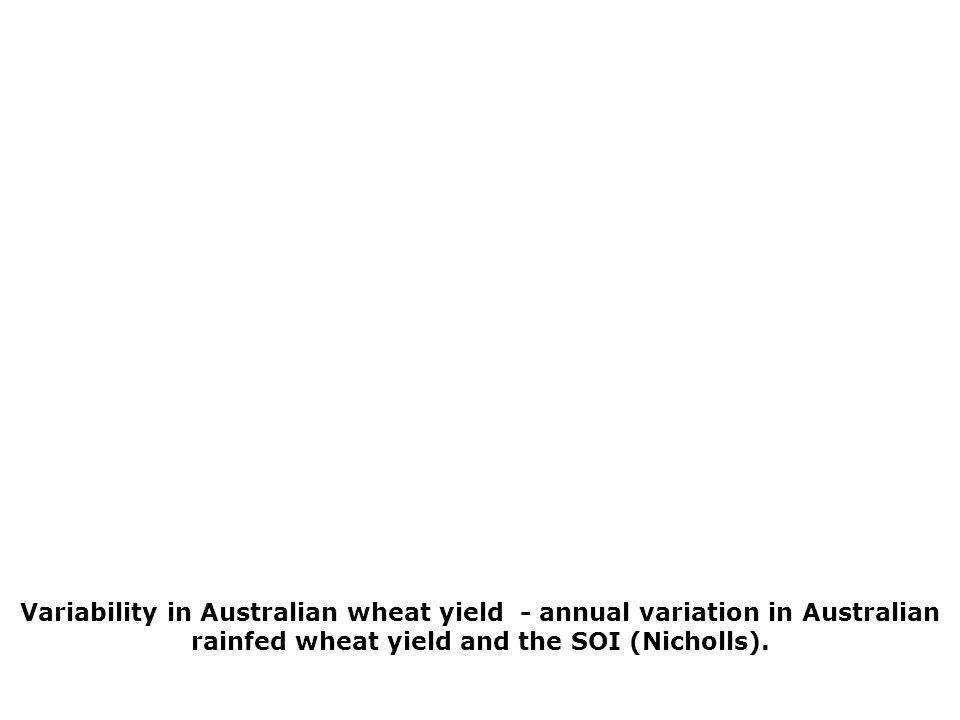 Variability in Australian wheat yield - annual variation in Australian rainfed wheat yield and the SOI (Nicholls).