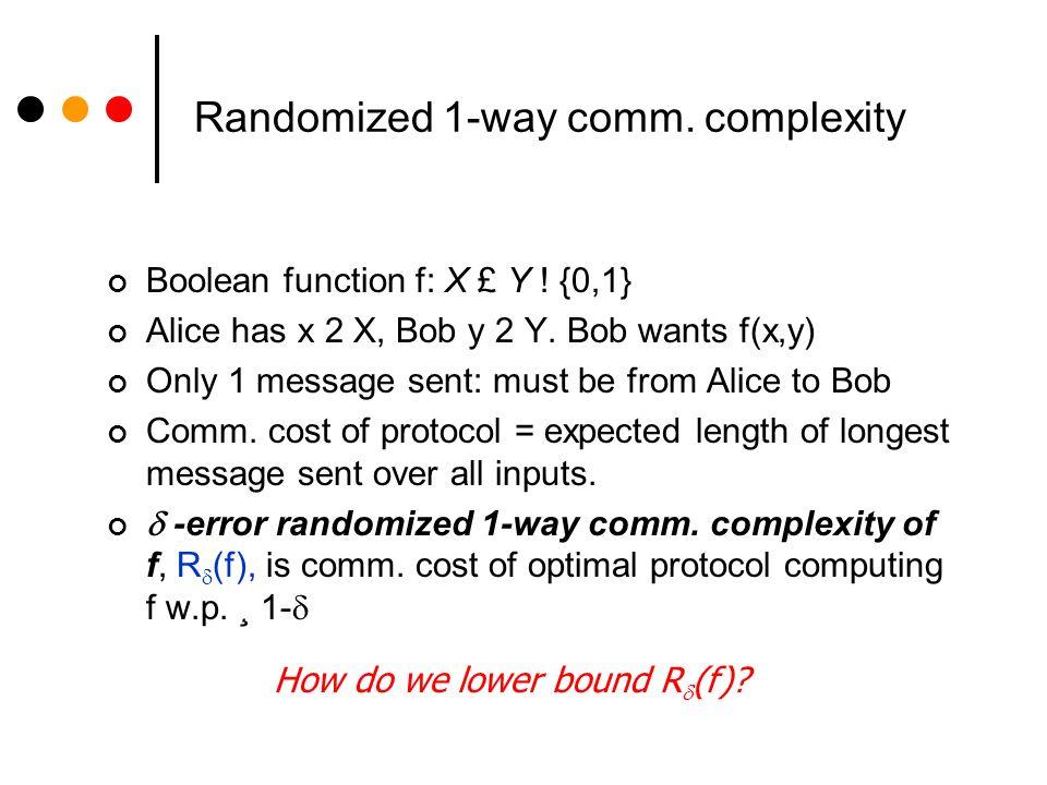 The VC Dimension [KNR] F = {f : X .