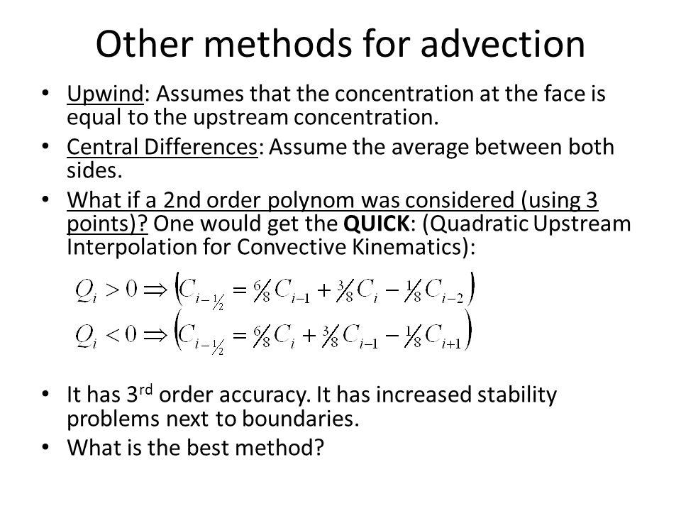 Algorithm for implicit methods