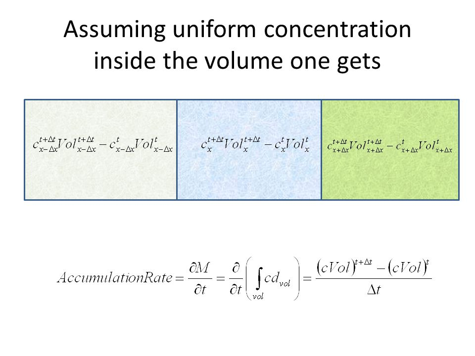 Finite Volume in a 1D case In 1D case properties can change along one direction only.