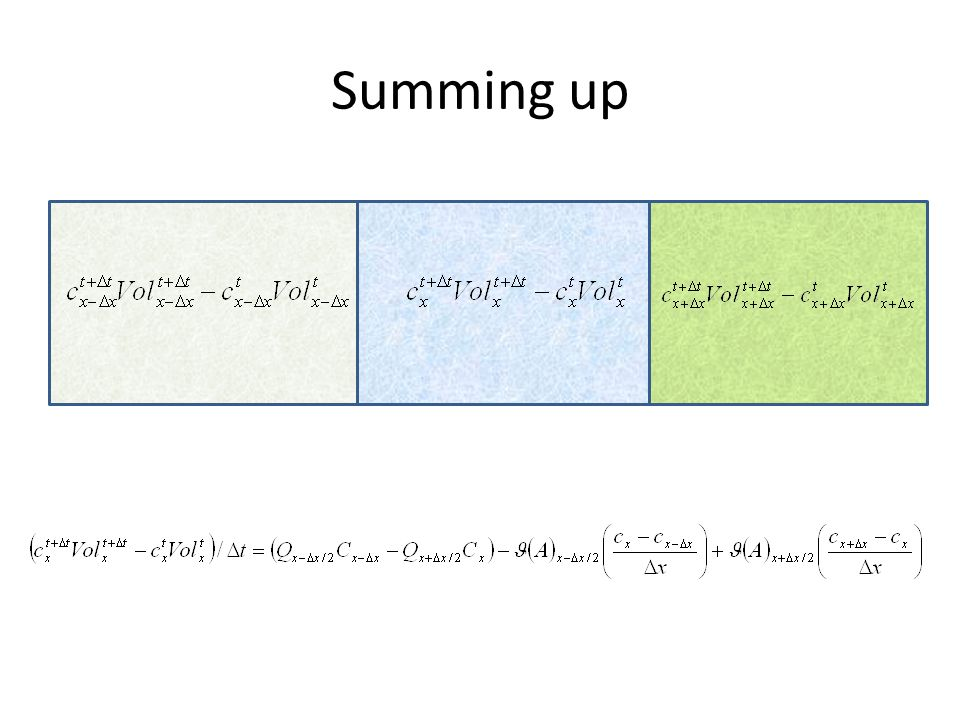 Shrinking the volume to zero That is the 1D advection-diffusion equation for one property.