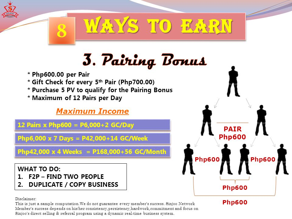 SAMPLE INCOME: UPLINE PAIRING BONUS = P10,000 10% FROM YOUR UPLINE BONUS = P1,000 Your requirement is: 1 SET PAIRING UNDER YOU 8 8 * 10% from your Upline Bonus * Requirement is 1 set pairing 10%