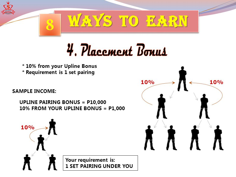 LevelMemberTot PV%PVxP45Total Income 124020.836 248021.672 3816023.2144 41632026.4288 532640212.8576 6641280338.41,728 71282560376.83,456 825651203153.66,912 9512102403307.213,824 101024204803614.427,648 1120484096041638.473,728 1240968192043276.8147,456 13819216384046553.6294,912 1416384327680413107.2589,824 1532768655360426214.41,179,648 166553613107205655362,949,120 17131072262144051310725,898,240 182621445242880526214411,796,480 1952428810485760552428823,592,960 201048576209715205104857647,185,920 WHAT TO DO: KEYNet – Keep Expanding Your NETwork * Monthly Personal Purchase of 20 PV * Earn up to 20 th Level * Bonus with Compression Monthly Personal Bonus and Position Requirement Position Personal Bonus (PV%) Position Requirement SJ Associate10%P3,300 Entry SJ Manager15%3 Direct Sponsor of Stockist SJ Executive Manager20% 3 Manager (Direct from different Leg) or (Indirect: require 2 Direct Stockist) SJ Managing Director25% 3 Executive Manager (Direct from different Leg) or (Indirect: require 3 Direct Stockist) 8 8 Php 93,762,972
