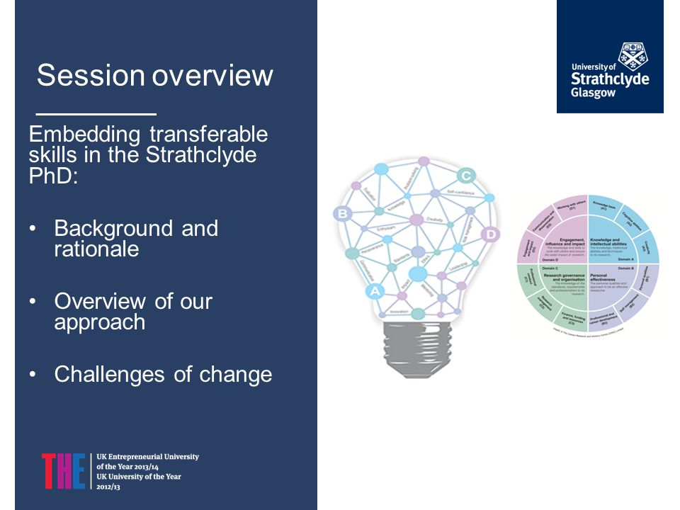 A bit about Strathclyde: Founded in 1796 Tradition of 'useful learning' Approximately 22,000 students Scotland's 3 rd largest University 52% Female / 48% Male International Technological University THE Awards UK Entrepreneurial University of the Year 2013 THE Awards UK University of the Year 2012
