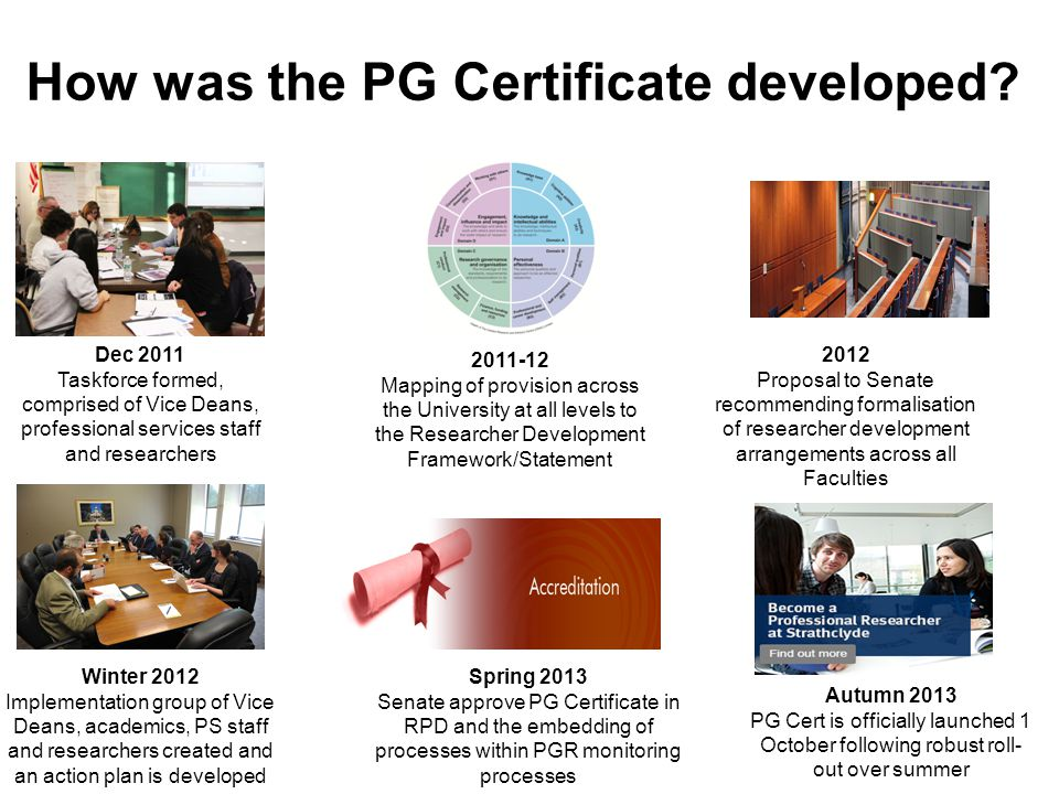 RD904 Researcher Engagement, Influence and Impact (10 credits) RD901 Researcher Knowledge and Intellectual Abilities (20 credits) RD903 Research Governance and Organisation (10 credits) RD902 Researcher Personal Effectiveness (10 credits) Vitae RDF Framework Strathclyde PG Certificate RPD Structure of the PG Certificate