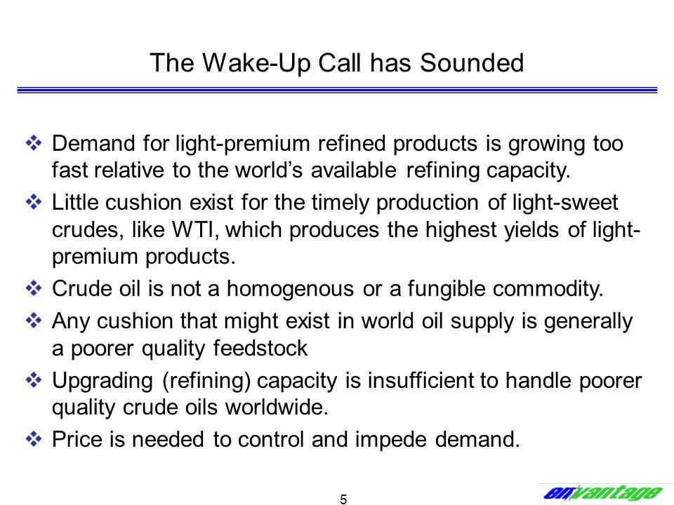 6 Spare Production Capacity versus Price