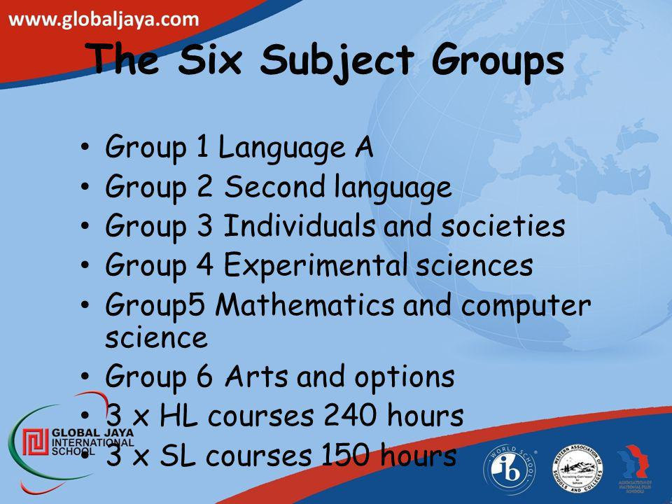 Subjects offered Group 1 : Indonesian A : Literature (HL/SL), Language and literature (HL/SL) English A : Literature (HL/SL), Language and literature (HL/SL) * The school can support self-taught SL literature languages including French, Spanish, German and Korean.