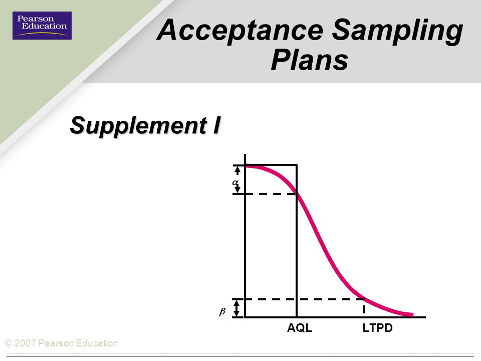 © 2007 Pearson Education Sequential Sampling Chart 8 8 – 7 7 – 6 6 – 5 5 – 4 4 – 3 3 – 2 2 – 1 1 – 0 0 – Reject Continue sampling Accept Cumulative sample size ||||||| 10203040506070 Number of defectives