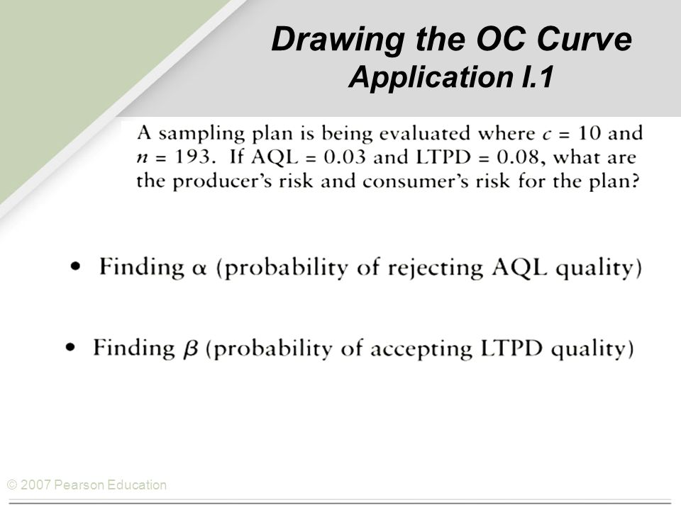 © 2007 Pearson Education Finding  (probability of rejecting AQL quality: p =.03 np =5.79 Pa =Pa = 0.965  = 1 –.965 = 0.035 Drawing the OC Curve Application I.1 Cumulative Poisson Probabilities