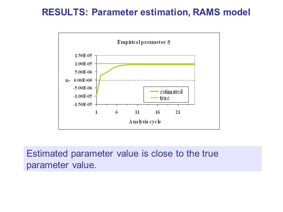Neglect_errParam_estim No_assimCorrect_model True Theta_il Differences of the order of 1.0K-3.0K.
