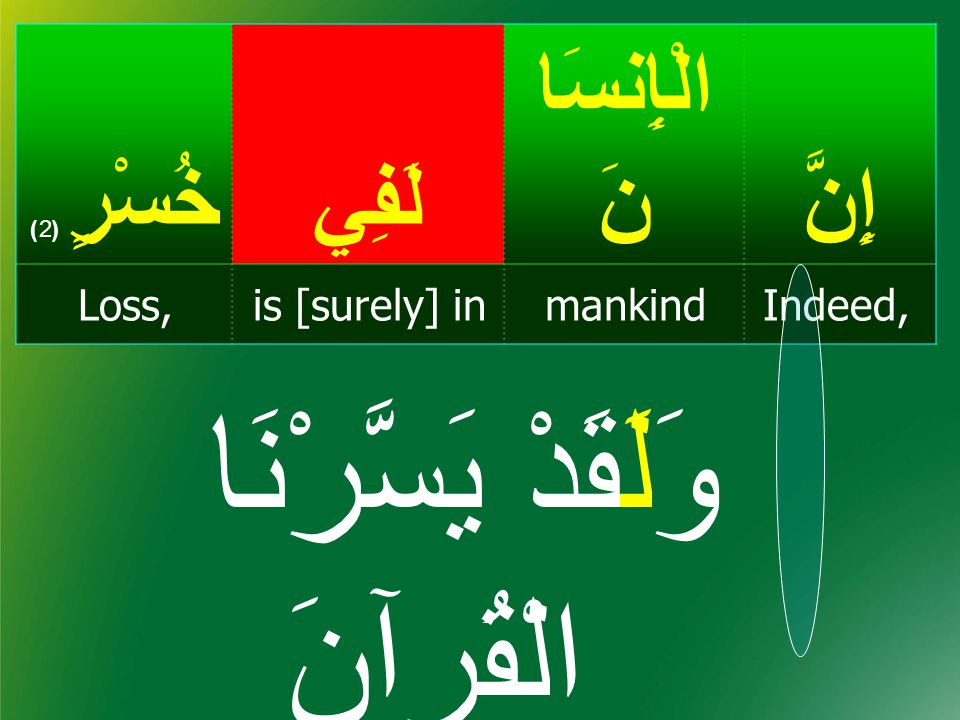 وَلَقَدْ يَسَّرْنَا الْقُرآنَ إِنَّ الْإِنسَا نَلَفِيخُسْرٍ ( 2) Indeed,mankindis [surely] inLoss,