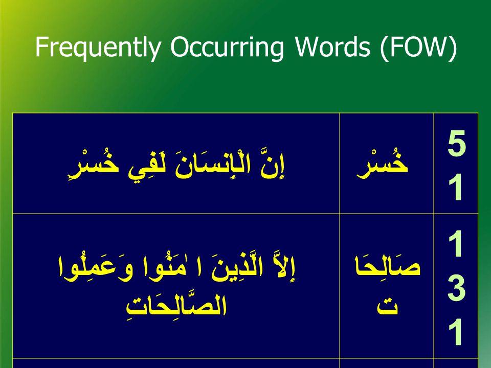 إِنَّ الْإِنسَانَ لَفِي خُسْرٍ خُسْر 5151 إِلاَّ الَّذِينَ ا ٰمَنُوا وَعَمِلُوا الصَّالِحَاتِ صَالِحَا ت 131131 وَتَوَاصَوْا بِالْحَقِّ الحَقّ 247247 Frequently Occurring Words (FOW)